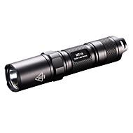 MT1A LED Lommelygter LED 140 Lumens 4.0 Modus Cree Nedslags Resistent Kompaktstørrelse Super Lett Taktisk til Camping/Vandring/Grotte