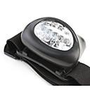 preiswerte Radlichter-Stirnlampen LED 50lm 1 Beleuchtungsmodus Super Leicht / Größe S / Kompakte Größe Camping / Wandern / Erkundungen