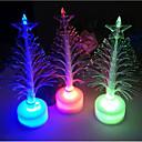 hesapli LED Masa Lambaları-Renkli led fiber optik nightlight dekorasyon ışık lamba mini yılbaşı ağacı