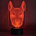 ieftine Machiaj & Îngrijire Unghii-LED-uri de lumină de noapte Lumini USB Lumină de noapte-0.5W-USB