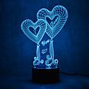 tanie Nowe światła LED-1 szt. 3D Nightlight Wielokoloroe USB Sensor Przysłonięcia Wodoodporne Zmieniająca Kolor