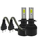 رخيصةأون أدوات الحمام-OTOLAMPARA H7 لمبات الضوء COB مصباح الرأس من أجل