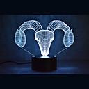 رخيصةأون مصابيح ليد مبتكرة-1 قطعة ليلة 3D متعدد الألوان USB جهاز استشعار تخفيت ضد الماء لون التغير