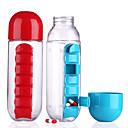 hesapli Su Şişeleri-drinkware Plastikler Su Şişeleri Su potu ve su ısıtıcısı Fincan ve tabağı Temiz Su Tabancası Seyahat Uygun 1pcs