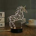 ieftine Becuri USB-Decorațiuni Luminoase LED-uri de lumină de noapte Lumini USB-0.5W-USB Decorativ - Decorativ