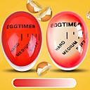 ieftine Cârlige Pescuit-1pc schimbare de culoare schimbarea ouă cronometru pentru gătit perfect moale și tare ouă fierte timer creativ gadget bucătărie