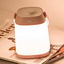 ieftine Lumini Nocturne LED-1 buc LED-uri de lumină de noapte Alb Cald USD Creative <=36 V