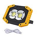 ieftine Becuri Solare LED-1 buc 30 W Proiectoare LED Rezistent la apă Alb 4.5 V Lumina Exterior / Piscina / Curte 1 LED-uri de margele