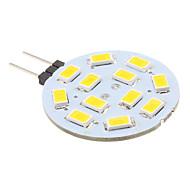 2w led g4 led luci 12 smd 5630 240lm bianco caldo 2700k dc 12v