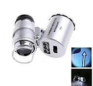Недорогие -Лупы / Микроскоп Бижутерия Высокое разрешение / Держать в руке 60 10mm Стандартный Пластик