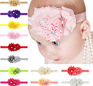 cheap -Headbands Hair Accessories Polyester Wigs Accessories Girls' pcs cm Daily Classic High Quality