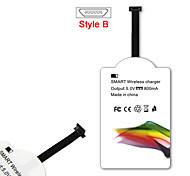 mindzo ци стандарт 5V1A стиль-B беспроводной приемник зарядное устройство для всех андроид микро USB стиль-б смартфон