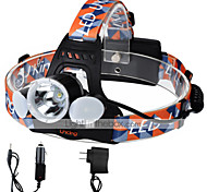 U'King Headlamps LED 6000 Lumens 4 Mode Cree XM-L T6 - Batteries not included Easy Carrying High Power for Camping/Hiking/Caving Everyday