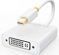 Mini Displayport Кабель-переходник, Mini Displayport to DVI Кабель-переходник Male - Female Позолоченная медь 0.25m (0.8Ft)