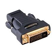 DVI Adaptador, DVI to HDMI 1.4 Adaptador Macho - Hembra Cobre dorado