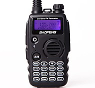 cheap -BAOFENG Walkie Talkie Handheld Low Battery Warning PC Software Programmable Voice Prompt VOX Encryption High & Low Power Switchover Dual