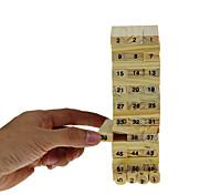 Недорогие -Конструкторы Игры с блоками Устройства для снятия стресса Обучающая игрушка Игрушки Новинки Семья Баланс Новый дизайн Взрослые Куски