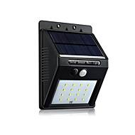 Солнечные LED панели