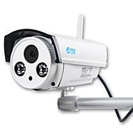 IP-kameraer