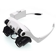 cheap Camping & Hiking Accessories-Magnifiers/Magnifier Glasses Headset/Eyewear 10x、15x、20x、25x