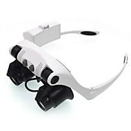 虫眼鏡 ヘッドセット 10x、15x、20x、25x