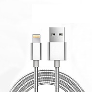 iPhone & iPad Cables