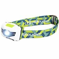 Headlamps Headlight LED 500 Lumens 4 Mode LED Batteries not included Waterproof Lightweight Emergency Super Light for