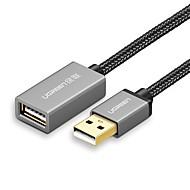 UGREEN USB 2.0 延長ケーブル, USB 2.0 to USB 2.0 延長ケーブル オス―メス 1.0メートル(3フィート)