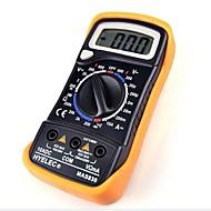 テストリード1個、メーター1個、マニュアル操作1個& 検査装置