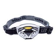 Otsalamput LED 500 Lumenia 3 Tila LED Patterit eivät sisälly hintaan Kevyt varten Telttailu/Retkely/Luolailu Päivittäiskäyttöön Pyöräily