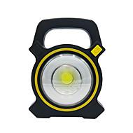 preiswerte LED Solarleuchten-BRELONG® 1pc 10W LED Flutlichter Sicherheit Außenbeleuchtung Kühles Weiß <5V