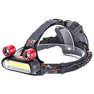 preiswerte Taschenlampen, Laternen & Lichter-U'King Stirnlampen Fahrradlicht - Sender 1500 lm 4.0 Beleuchtungsmodus inklusive USB-Kabel Tragbar, Langlebig Camping / Wandern / Erkundungen, Für den täglichen Einsatz, Radsport Schwarz