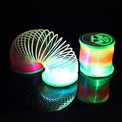 baratos Lâmpadas de LED Inovadoras-1pç LED Night Light Bateria Decorativa