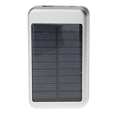 High Capacity Universal Power Bank for iPad/iPhone (5000 mAh)