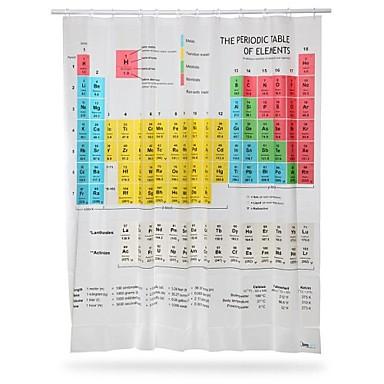 Elements Duş Perde Periyodik Tablo