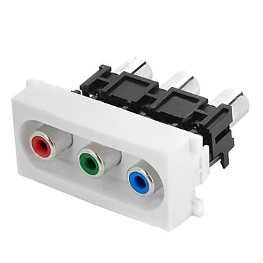 RGB linie RCA soclu panou - alb + negru