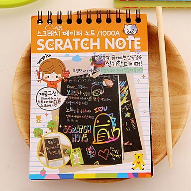 Papír-Cuki-Kreatív notebookok