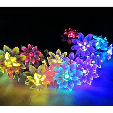 LED태양열 라이트 방수 따뜻한 화이트 내추럴 화이트 RGB <5V