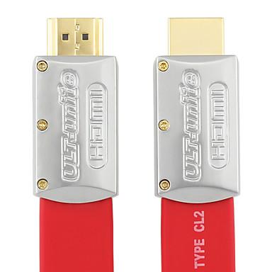 HDMI 2.0 Kabel, HDMI 2.0 to HDMI 2.0 Kabel Mannelijk - Mannelijk 1.0m (3Ft)