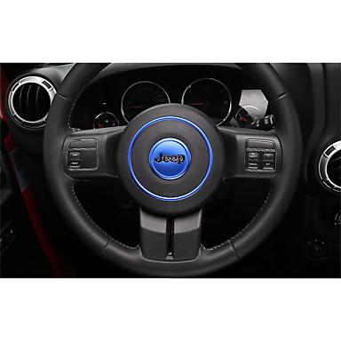 automobile cadre de d cor de volant gadgets d 39 int rieur de voiture pour jeep 2017 2016 2015 2014. Black Bedroom Furniture Sets. Home Design Ideas
