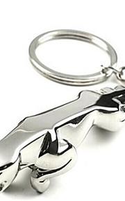 dla Jaguara łańcucha kluczy gepard