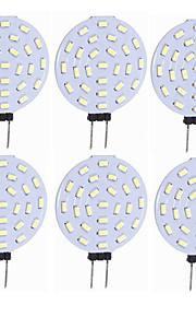 SENCART 6pcs 1.5 W 160 lm G4 LED-lamper med G-sokkel T 27 leds SMD 4014 Dekorativ Varm hvit Hvit 12V