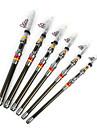 Telespin Rod / Boat Rod / Ice Fishing Rod / Iso Rod / Fishing Rod Telespin Rod Metal / Aluminium / Carbon 240 MSea Fishing / Ice Fishing
