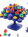 Jogos de Tabuleiro Blocos Logicos Brinquedos Equilibrio Redonda Plasticos Classico Pecas Nao Especificado Dom