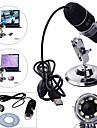 מיקרוסקופ אלקטרוני דיגיטלי 25x-200x מיקרוסקופ נייד תעשייתי בדיקות טקסטיל